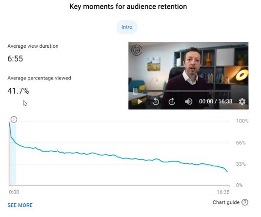 YouTube suggesting my video – Analytics update 4