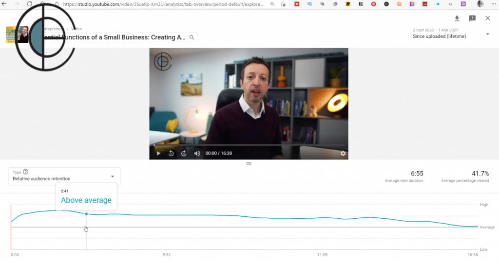 YouTube suggesting my video – Analytics update 6