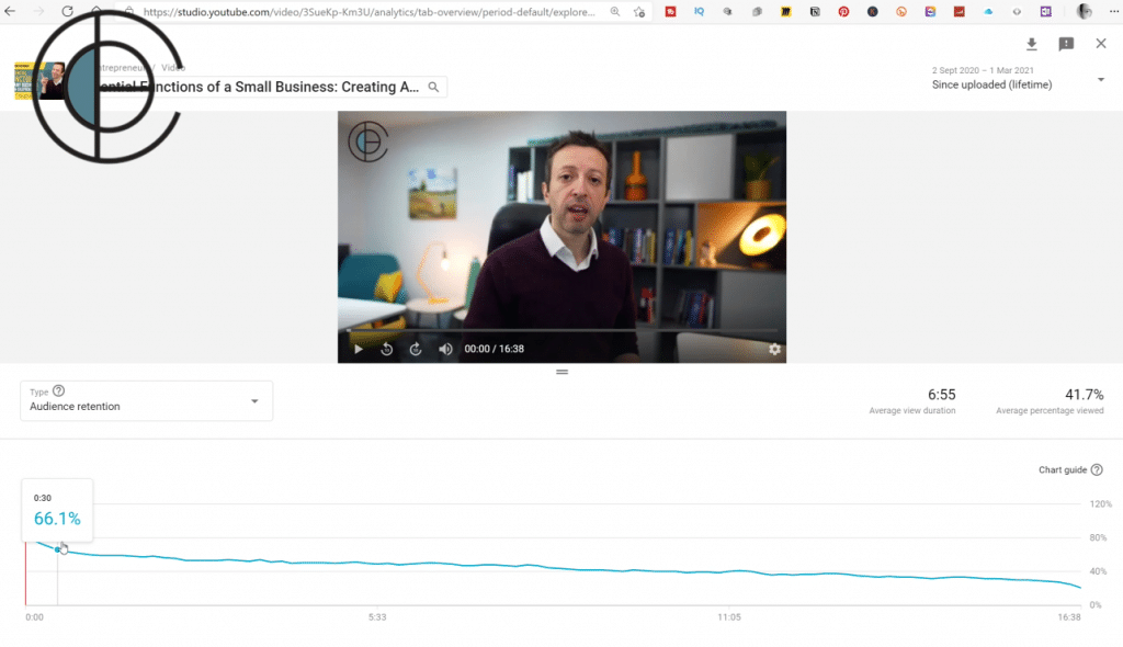 YouTube suggesting my video – Analytics update 5